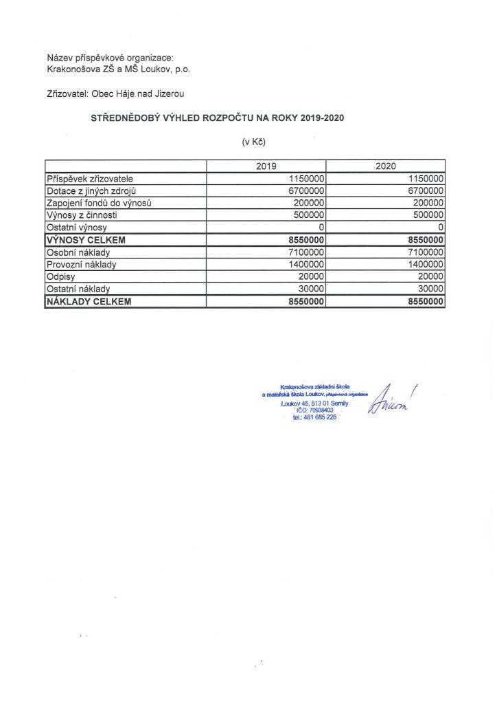 střednědobý výhled rozpočtu na roky 2019-2020
